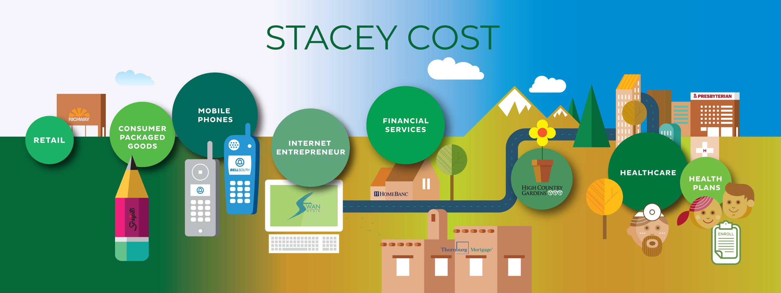 Stacey Cost